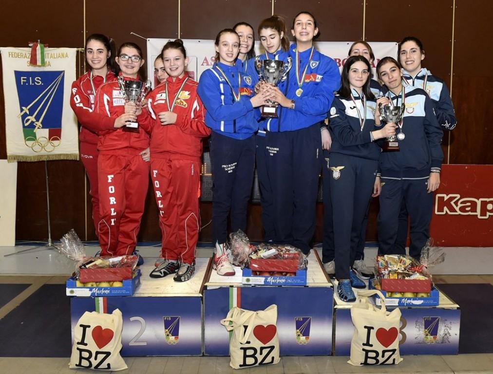 PRO NOVARA: CAMPIONE D'ITALIA UNDER 14 - Pronovara