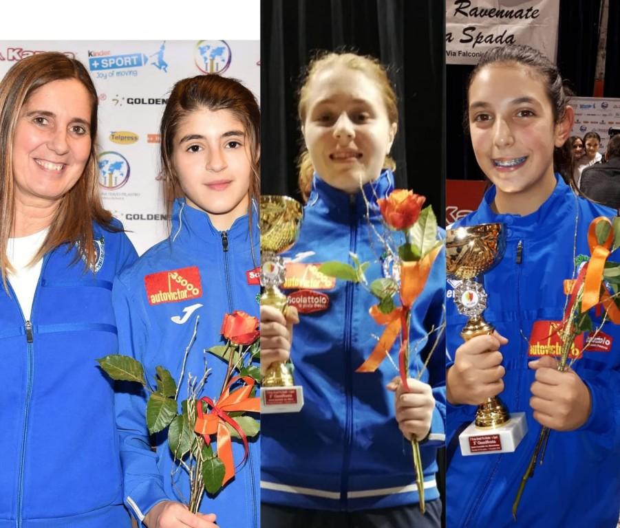 Importanti risultati della Pro Novara al gran prix Kinder+sport di Ravenna